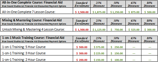 Financial Aid Pricing and Payment Plan Options