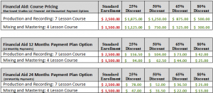 financial aid pricing and payments1